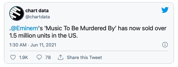 """Eminem — """"Music To Be Murdered By"""" Sold 1.5 Million Units in US"""
